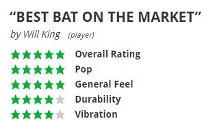 Best_Bat_On_Market.jpg