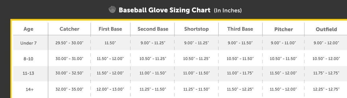 Baseball Glove Sizing Chart