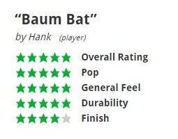 Baum Bat Review.jpg