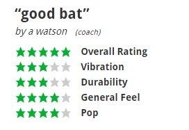 COMBAT_-_Good_Bat.jpg