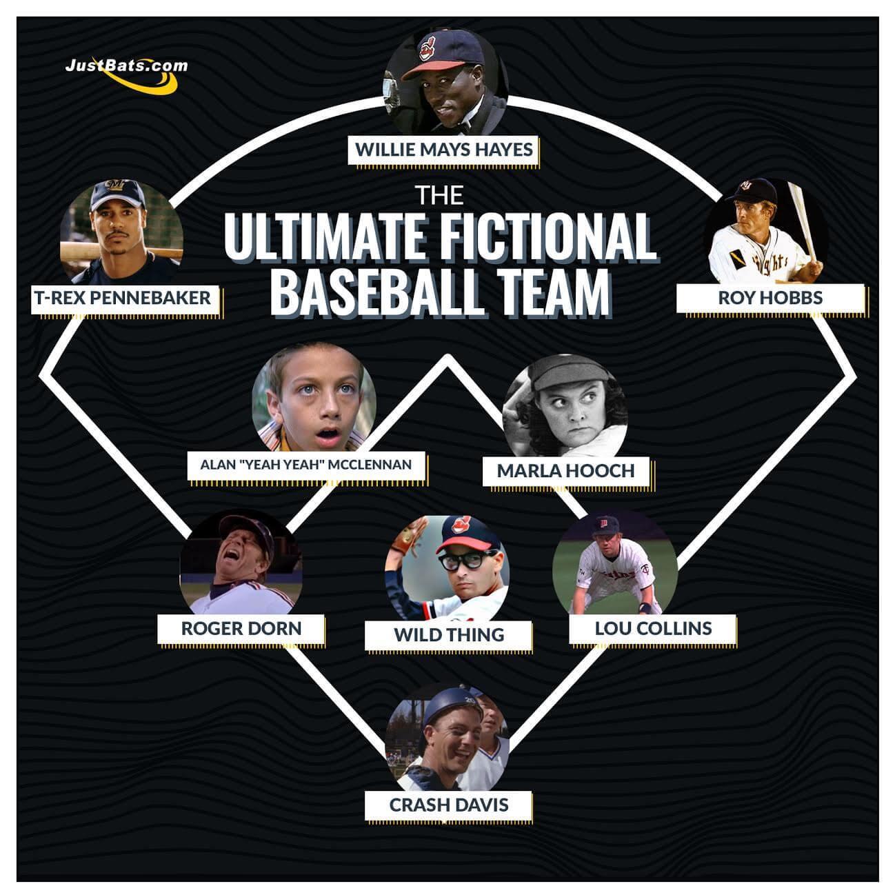 The Ultimate Fictional Baseball Team