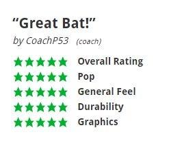 PXT Great Bat Review.jpg