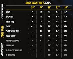 Swing_Weight_Index-1.jpg