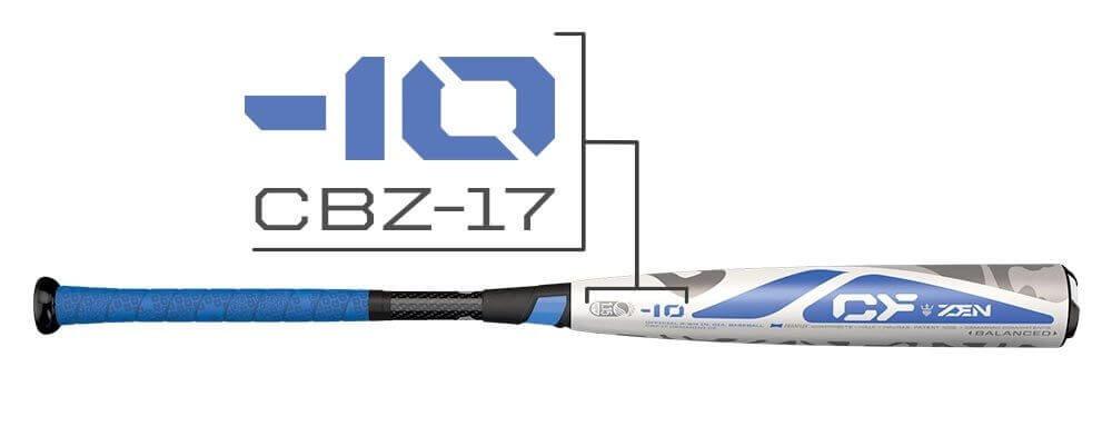DeMarini CF Zen -10.jpg
